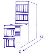 風水與地理:「陽宅」的禁忌。後蓋的房子,要高於前堂的房子。p1040-a1-01a