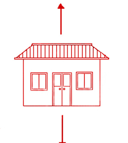 圖為(十三)屋子前後是寺廟,不宜。因為地氣均為寺廟所佔,且是神佛仙靈通行之路,是「陰路煞」。大部分堪輿師明白不宜,但不知是何緣故也,其實是「陰路煞」。p1043-a1-01