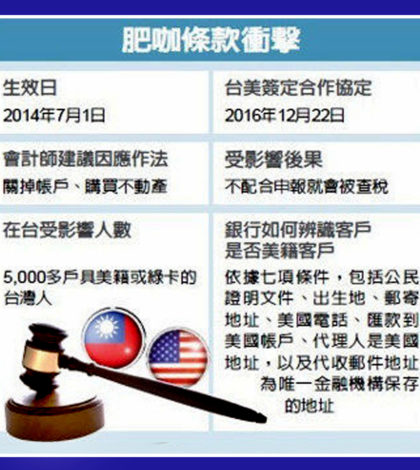 台美簽肥咖條款 美籍台灣人明年恐被追稅p1141-a1-03