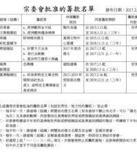圖為宗委會通告p1152-09-01