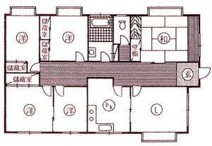 地氣最厚聚的房間可做為主臥房